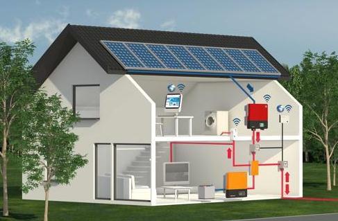 back up solárny systém