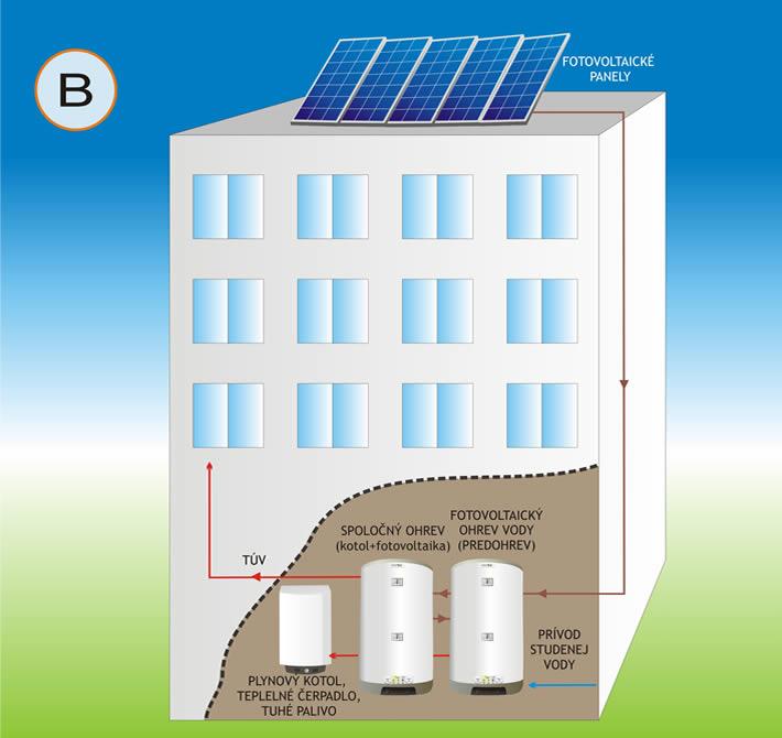 ohrev-vody-panelaky2