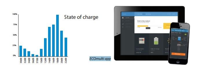 eco-aplikacia