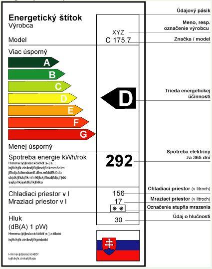 fotovoltika-certifikat-pre-dom-kolaudacia