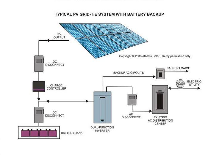 back-up-hybrid-system